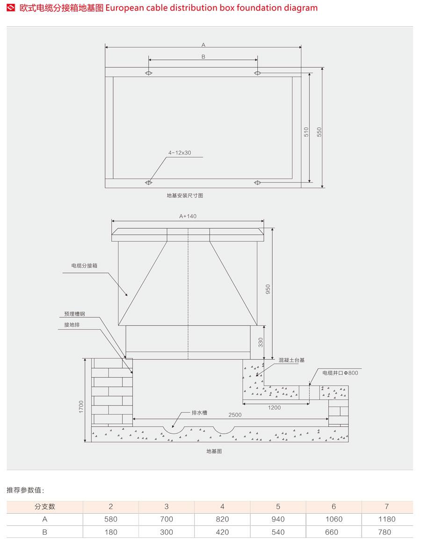 DFW歐式電纜分接箱定貨說明