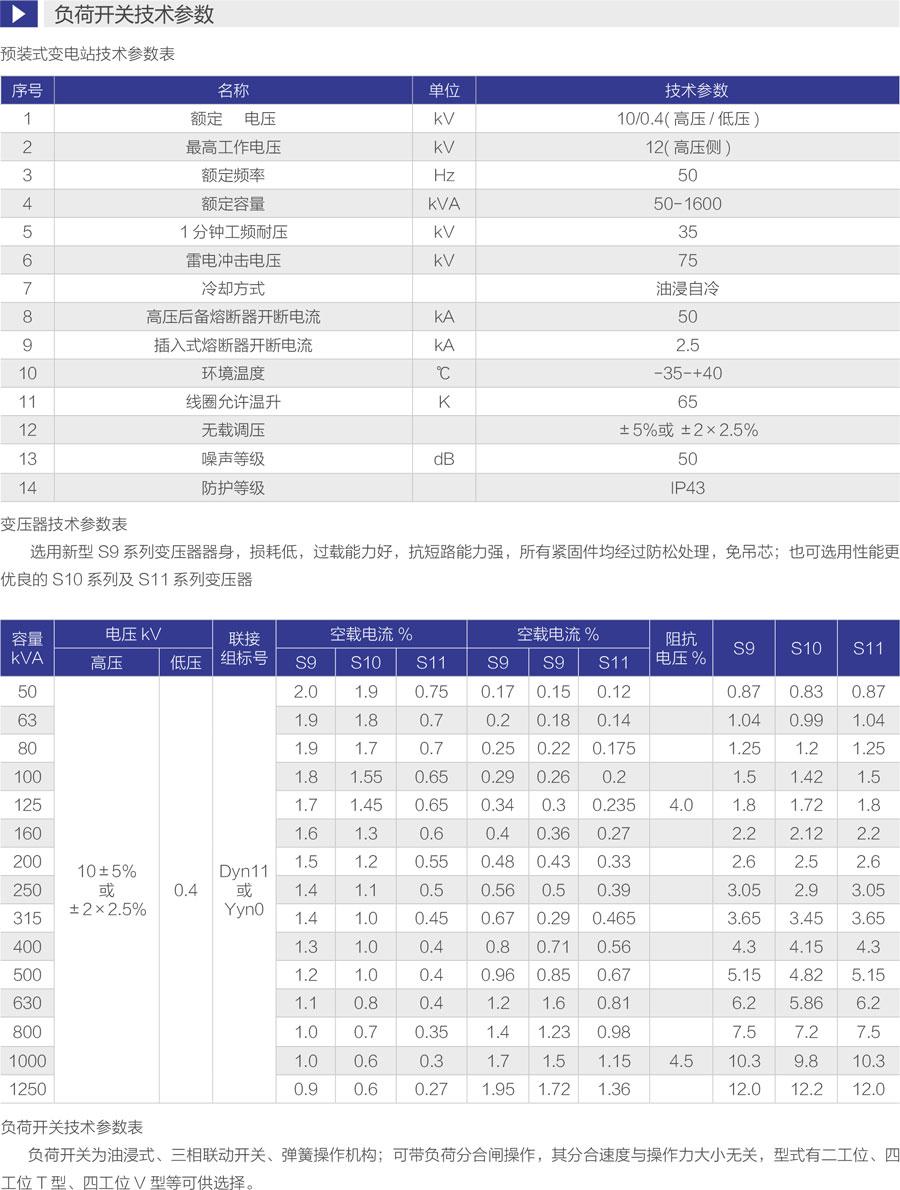 YB27-12美式預裝式箱式變電站負荷開關技術參數