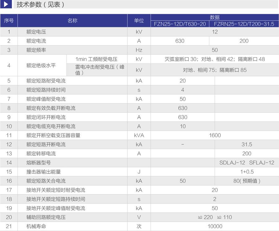 FZN25-12/FZRN25-12D戶內高壓真空負荷開關技術參數表