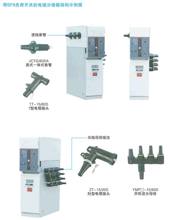 帶SF6負荷開關高壓電纜分接箱詳情3.jpg