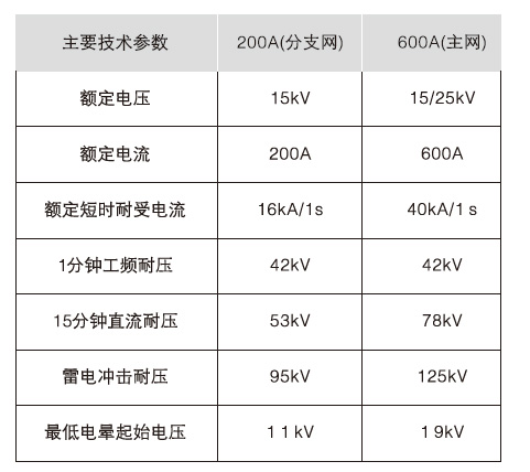 美式高壓電纜分接箱詳情1.jpg