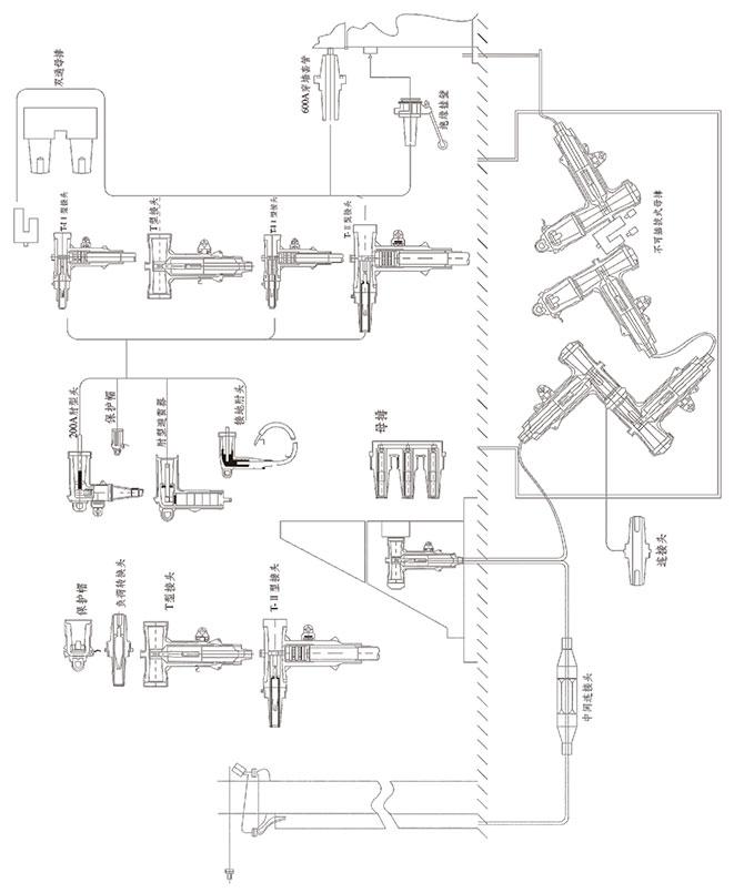 美式高壓電纜分接箱詳情2.jpg