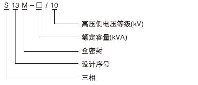 S13-M系列全密封油浸式箱式變壓器詳情1.jpg