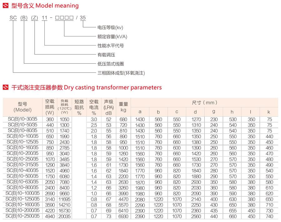 SCB11-35KV干式變壓器型號含義、參數