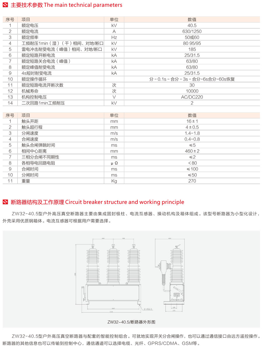 ZW32-40.5型戶外高壓真空斷路主要技術參數