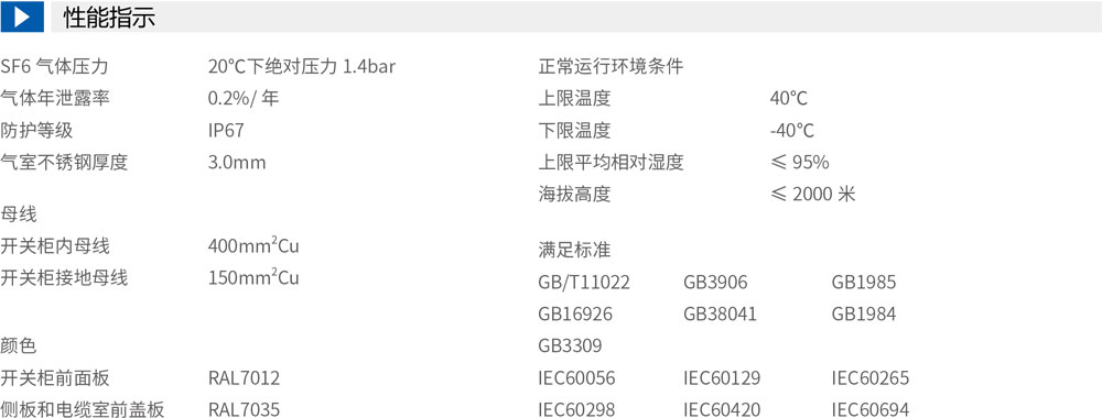 SRM-□--12全封閉全絕緣充氣式環網開關設備詳情2.jpg