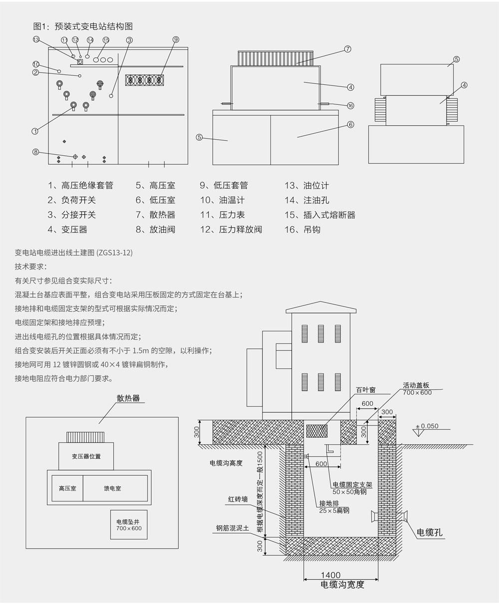 ZGS13-12戶外預裝式變電站-(-美式-)詳情2.jpg