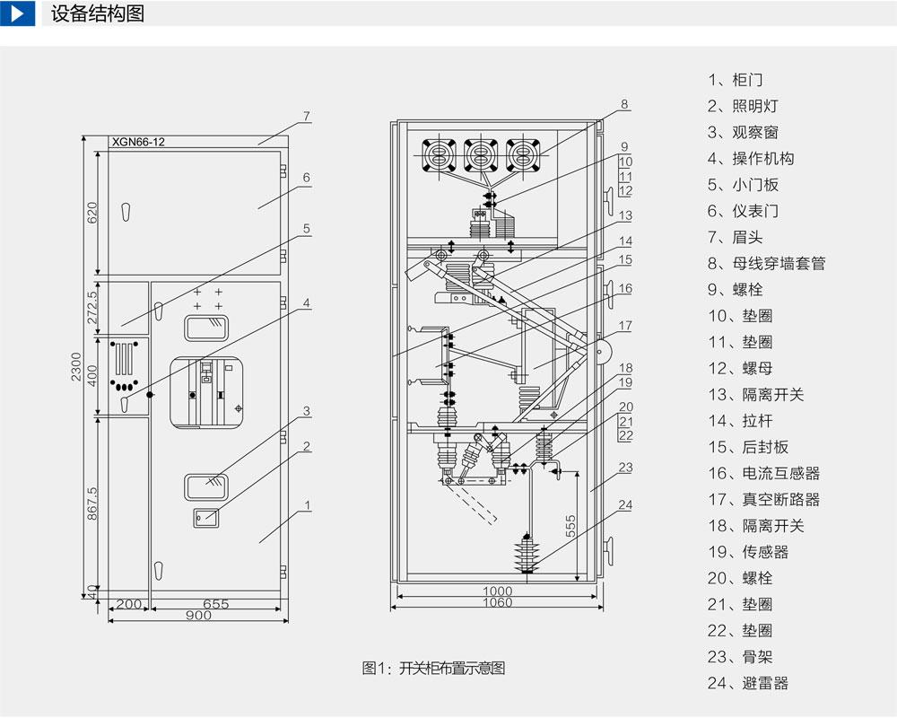 XGN66-12(Z)固定式封閉開關設備詳情2.jpg