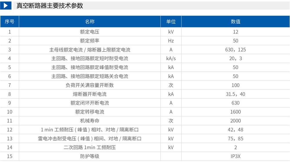 XGN15-12箱式固定交流金屬封閉開關設備詳情2.jpg