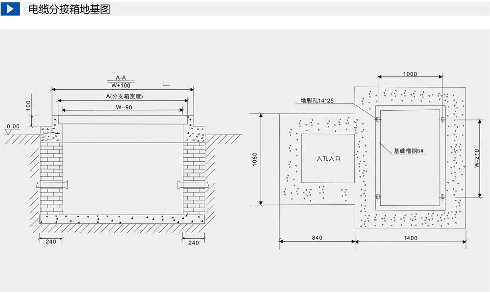 DFWK電纜分接箱-(-戶外開閉所)詳情2.jpg