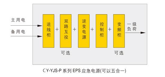 EPS CY-YJS系列应急电源