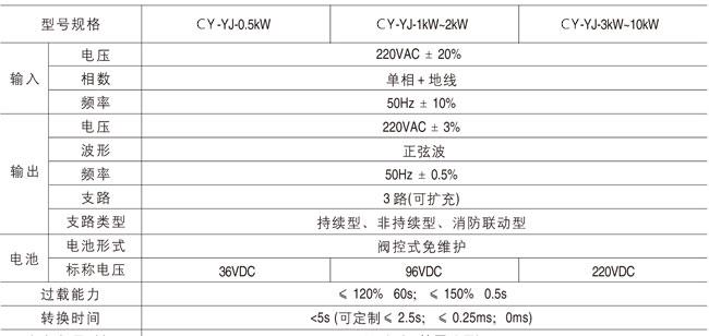EPS CY-YJ系列技术参数