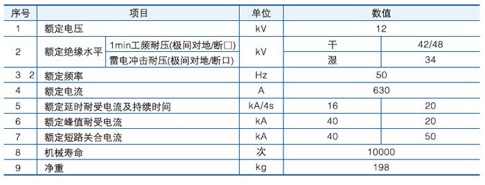 FZW28-12系列户外界真空负荷开关主要技术参数