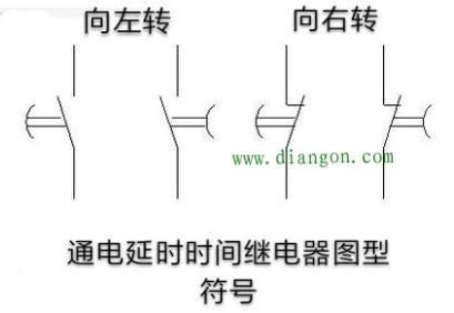 通電延時時間繼電器圖型符號.jpg