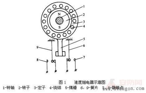 液位控制繼電器工作原理.jpg