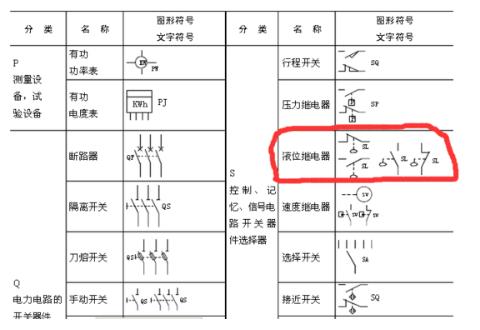 液位繼電器的電氣符號及使用特點.jpg