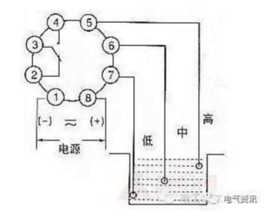 液位繼電器工作原理.jpg