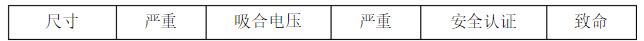 星三角時間繼電器缺陷分類2.jpg