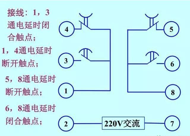 通電延時時間繼電器觸點含義.jpg