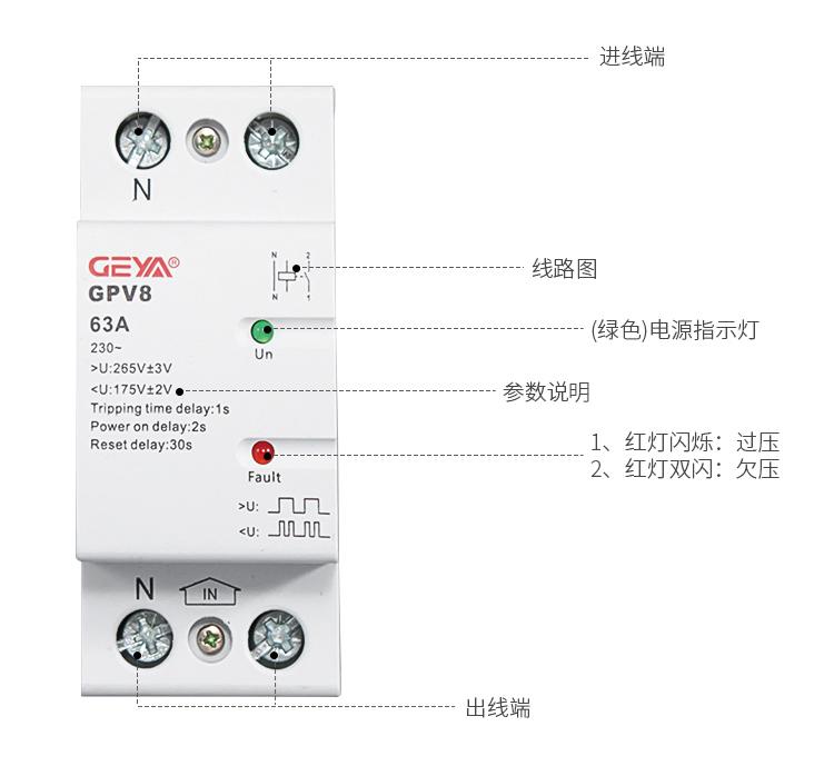 過欠壓保護器產品組成:進線端、線路圖、(綠色)電源指示燈、參數說明、紅燈閃爍:過壓;紅燈雙閃:欠壓、出線端