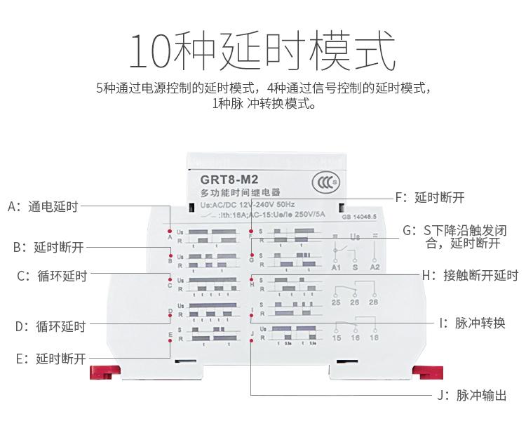 GRT8-M多功能型时间继电器10种延时模式:5种通过电源控制的延时模式,4种通过信号控制的延时模式,1种脉冲转换模式;多功能型时间继电器上符号含义如下:A:通电延时;B:延时断开;C:循环延时;D:循环延时;E:延时断开;F:延时断开;G:S下降沿触发闭合,延时断开;H:接触断开延时;I:脉冲转换;J:脉冲输出;