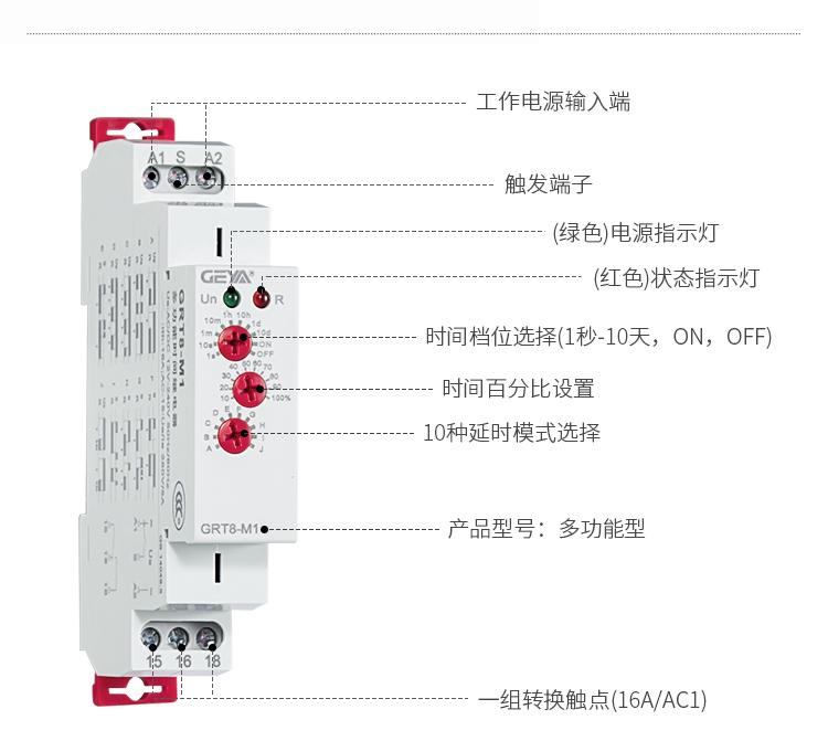 多功能型时间继电器功能件:工作电源输入端,触发端子,(绿色)电源指示灯,(红色)状态指示灯,时间档位选择(1秒-10天,ON,OFF),时间百分比设置,10种延时模式选择,产品型号:多功能型,一组转换触点(16A/AC1)