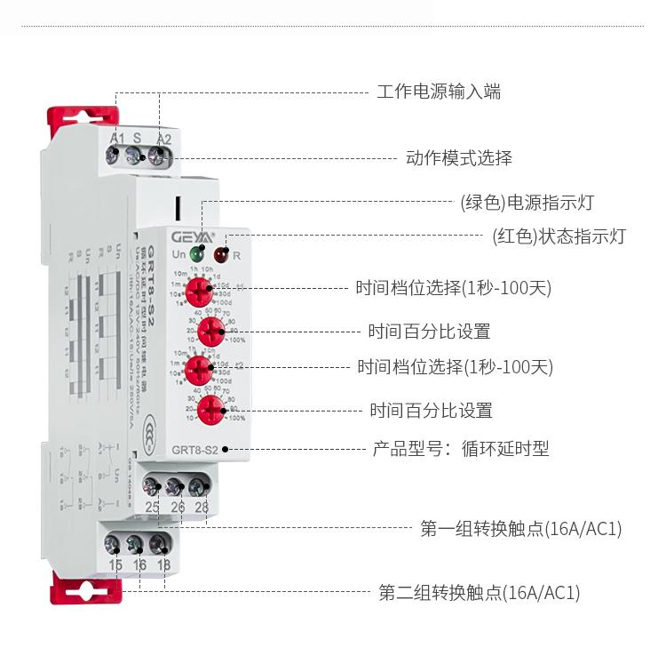 循環延時型時間繼電器功能件:工作電源輸入端,動作模式選擇,(綠色)電源指示燈,(紅色)狀態指示燈,時間檔位選擇(1秒-100天),時間百分比設置,時間檔位選擇(1秒-100天),時間百分比設置,產品型號:循環延時型,第一組轉換觸點(16A/AC1),第二組轉換觸點(16A/AC1);