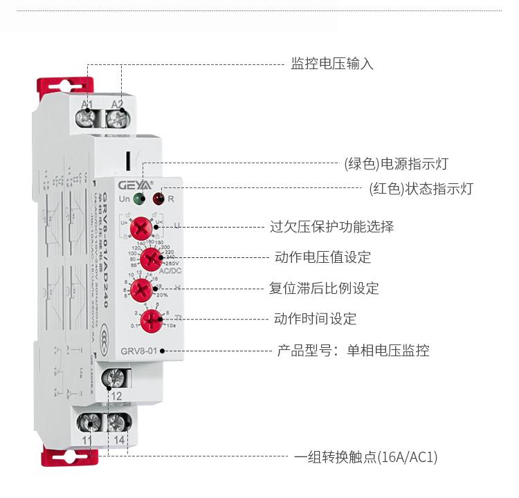 GRV8電壓監控繼電器功能件:監控電壓輸入,綠色)電源指示燈,(紅色)狀態指示燈,過欠壓保護功能選擇,動作電壓值設定,復位滯后比例設定,動作時間設定,產品型號:單相電壓監控,一組轉換觸點(16A/AC1)。