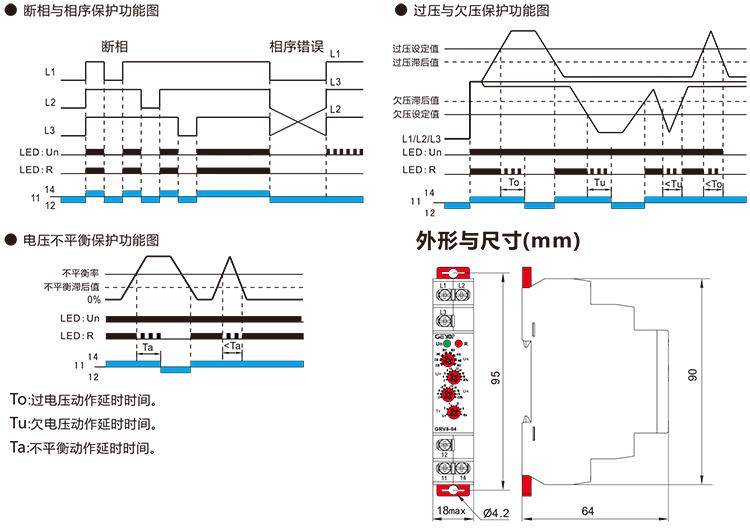 三相電壓監控繼電器功能圖