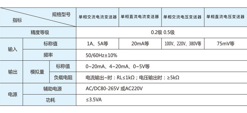 单相电流电压变送器-(1).jpg