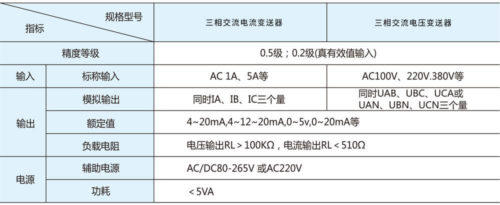 三路电流、电压变送器详情1.jpg