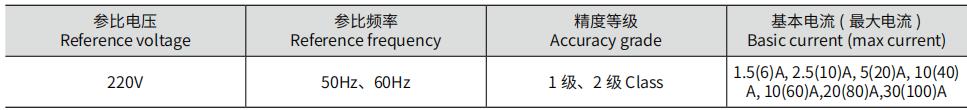 DDSF2057係列單相電子式多費率電能表產品規格