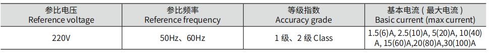 DDSY2057係列單相電子式預付費電能表產品規格