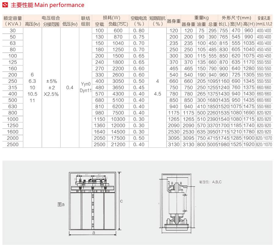 全密封油浸式配电变压器的主要性能