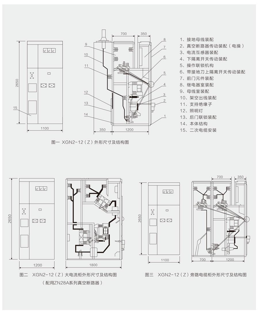 箱式固定式金属封闭开关设备的结构特点