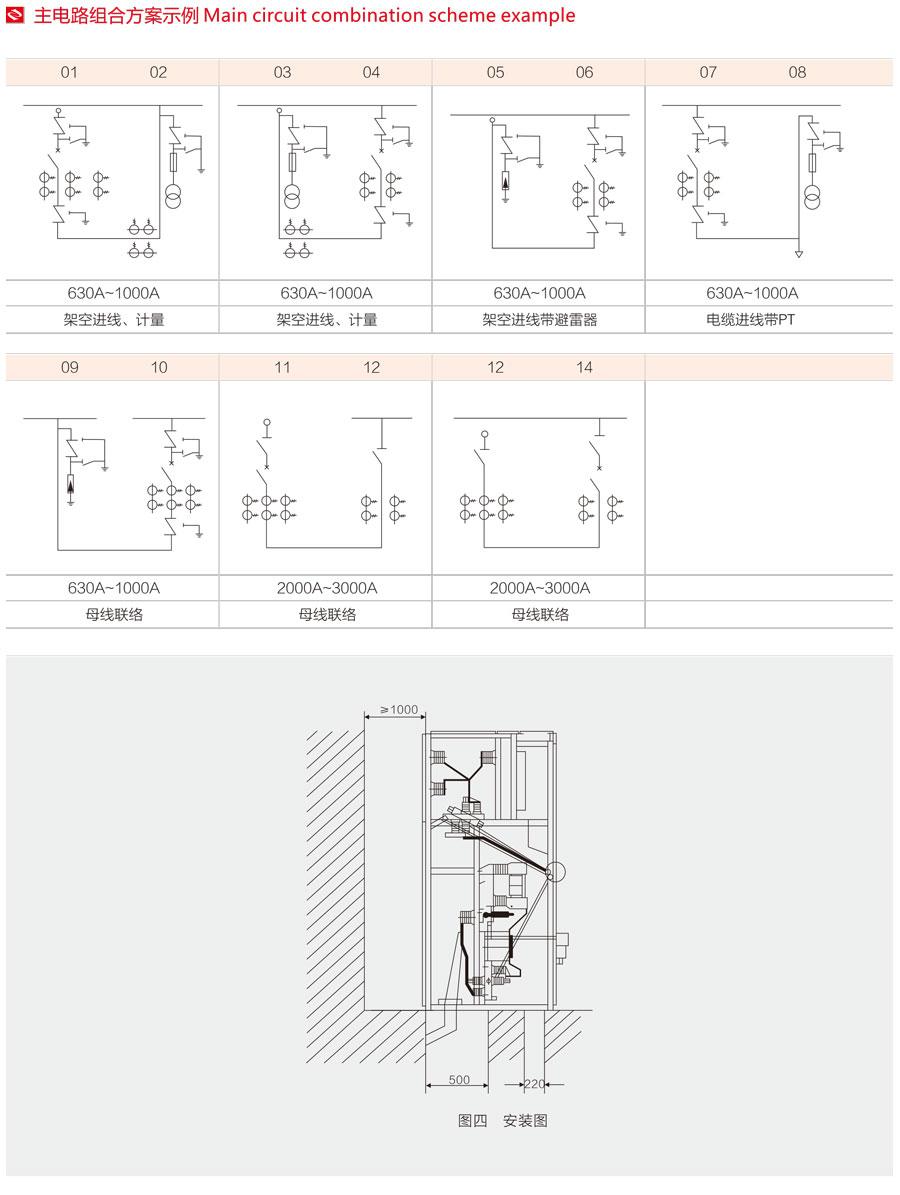 箱式固定式金属封闭开关设备的主电路组合方案实例
