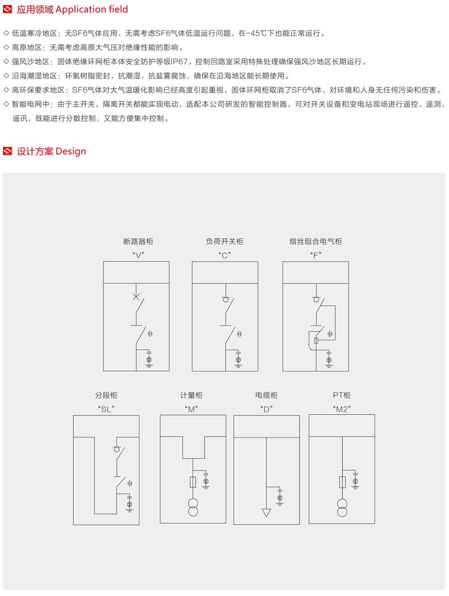 固體絕緣環網柜的應用領域與設計方案