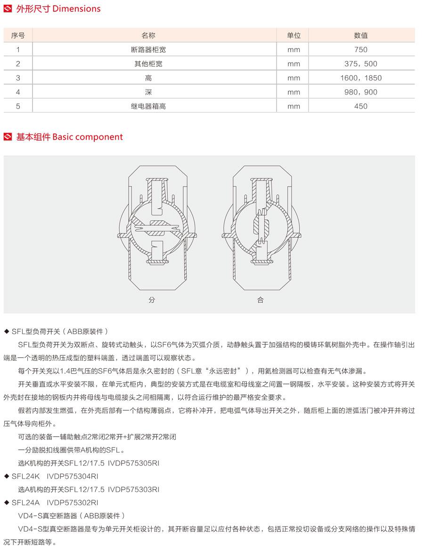 环网柜的形状尺寸及根基组件