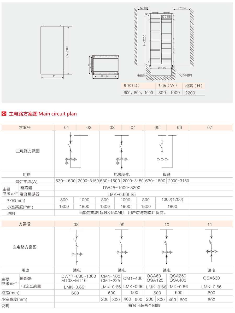 低壓抽出式開關柜的主電路方案圖