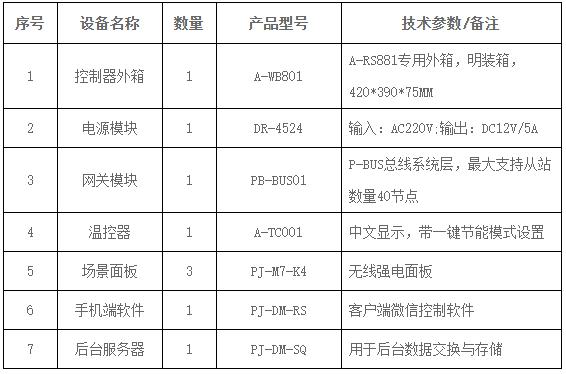 無線客控系統參考設備清單