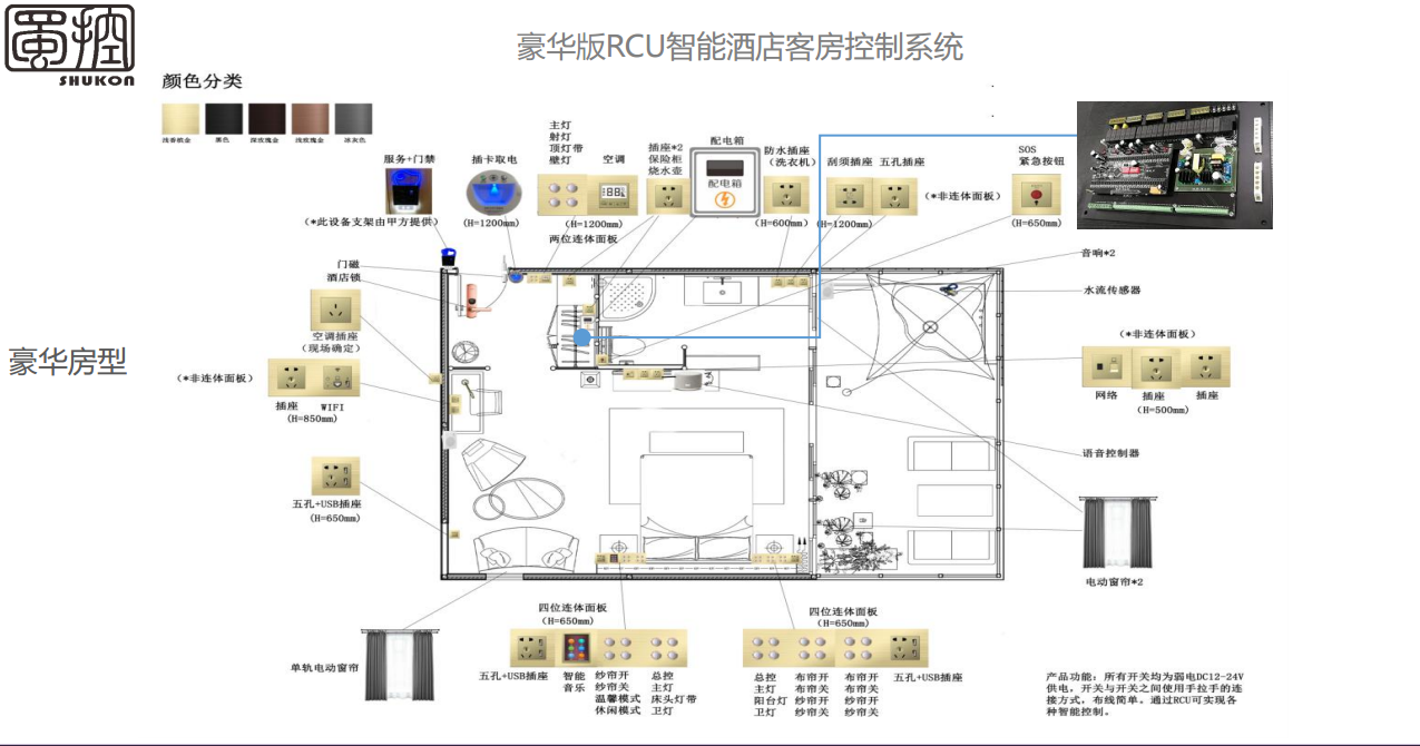 酒店智能客房控制系統.png