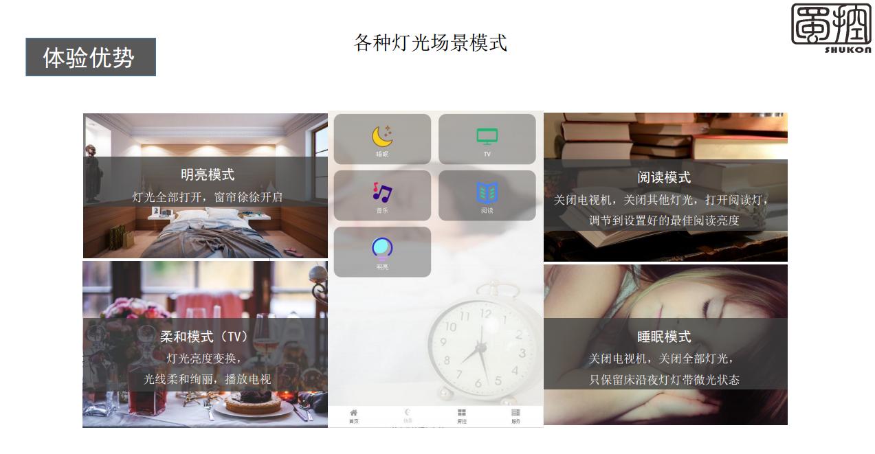 酒店智能客房控制系統2.png