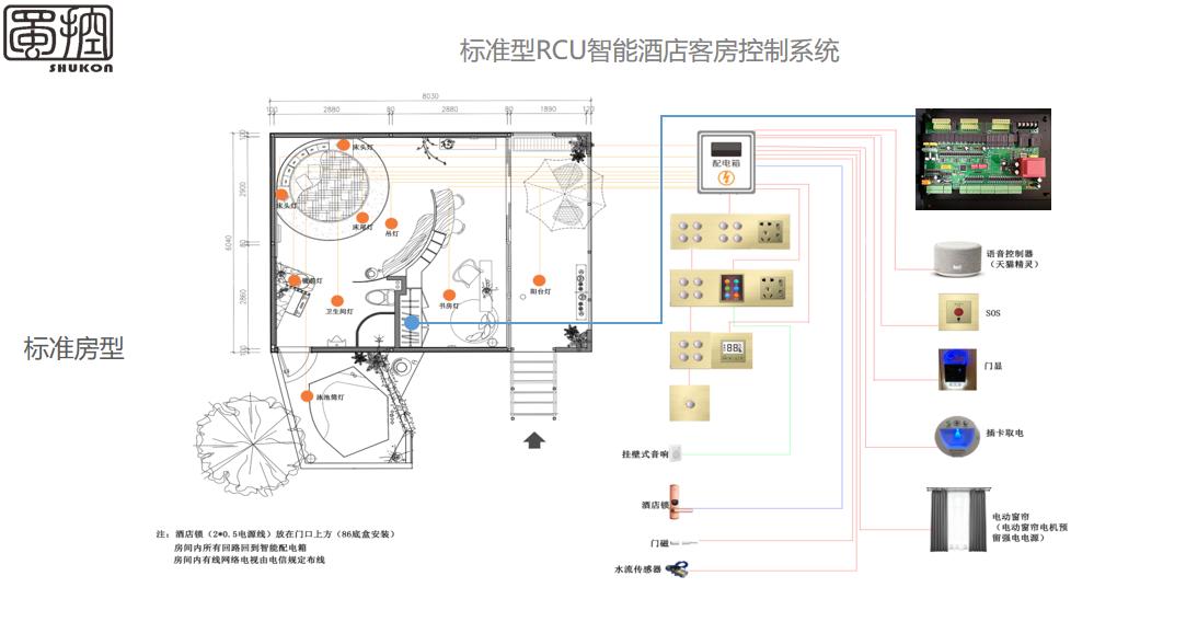 标准型RCU智能酒店客房控制系统.jpg