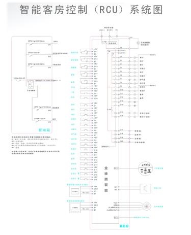 智能客房控制(RCU)系统图.jpg