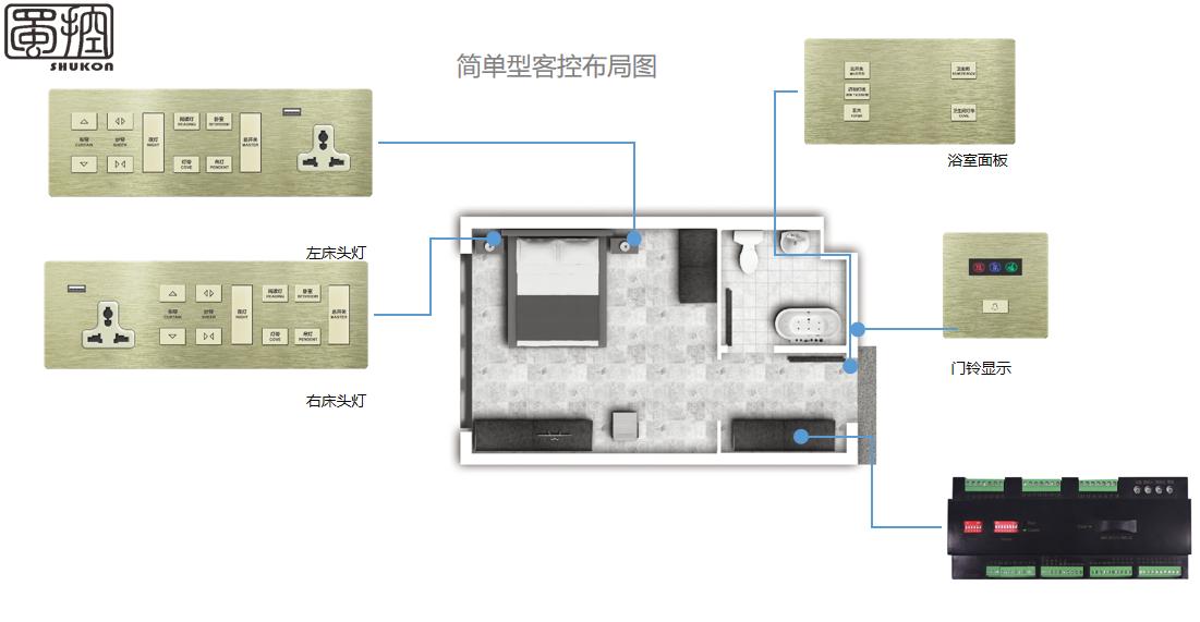 簡單型客控布局圖.jpg