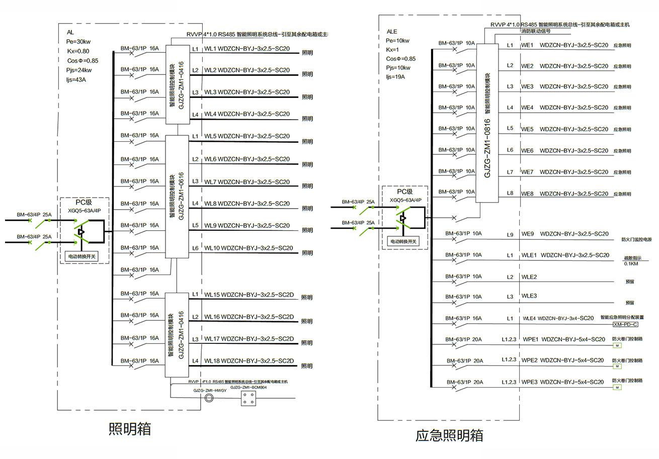 GJZG-ZM1智能照明配电系统图.jpg
