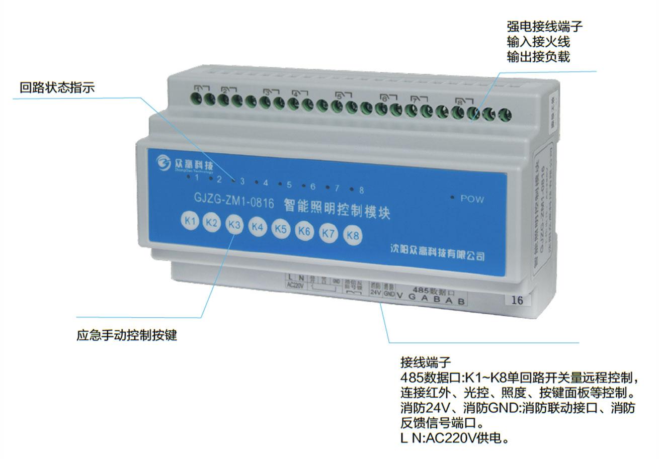 GJZG-ZM1智能照明配电系统图1.jpg