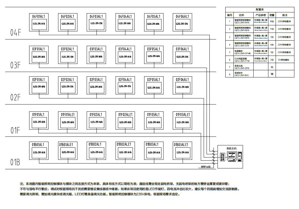 智能照明控制系统图.jpg