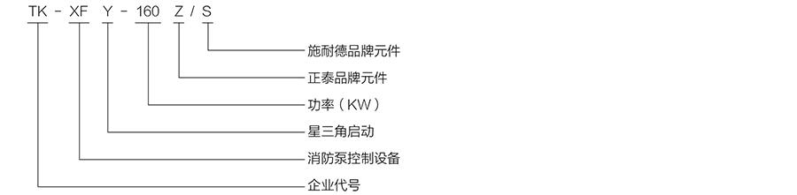 TK-XFY消防泵控製櫃型號含義