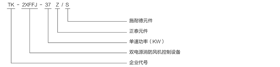 TK-2XFFJ防排煙風機、雙電源控制箱/雙速型號含義